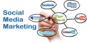 Social-Media-Marketing-Strategy-Plan