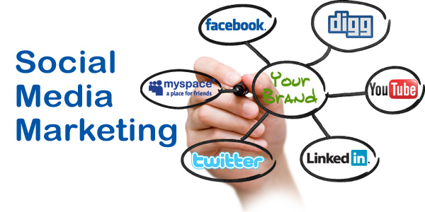 effectivenss of social media marketing in The graph shows data on the effectiveness of social media marketing worldwide as of october 2015 during a survey of marketing, sales and business professionals, 13 percent of respondents stated .